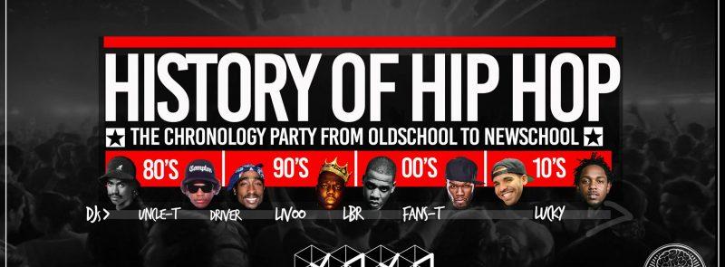 History of Hip-Hop au YOYO – Palais de Tokyo